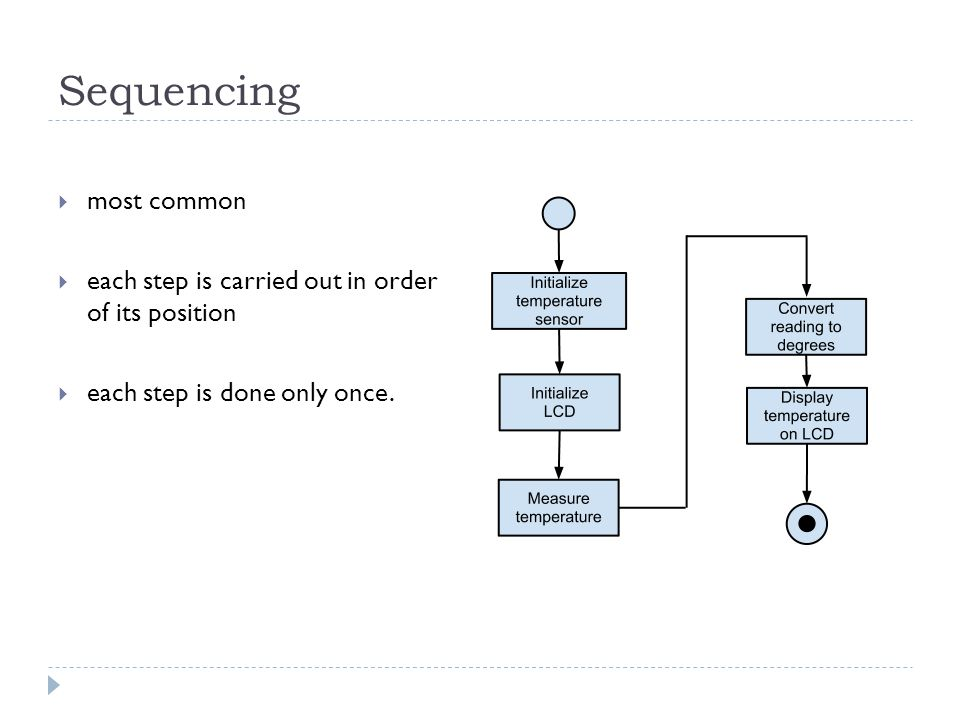 Sequencing most common each step is carried out in order of its position each step is done only once.