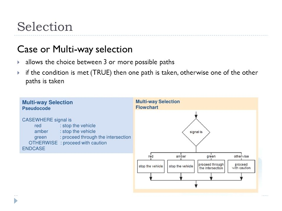 Selection Case or Multi-way selection allows the choice between 3 or more possible paths if the condition is met (TRUE) then one path is taken, otherw