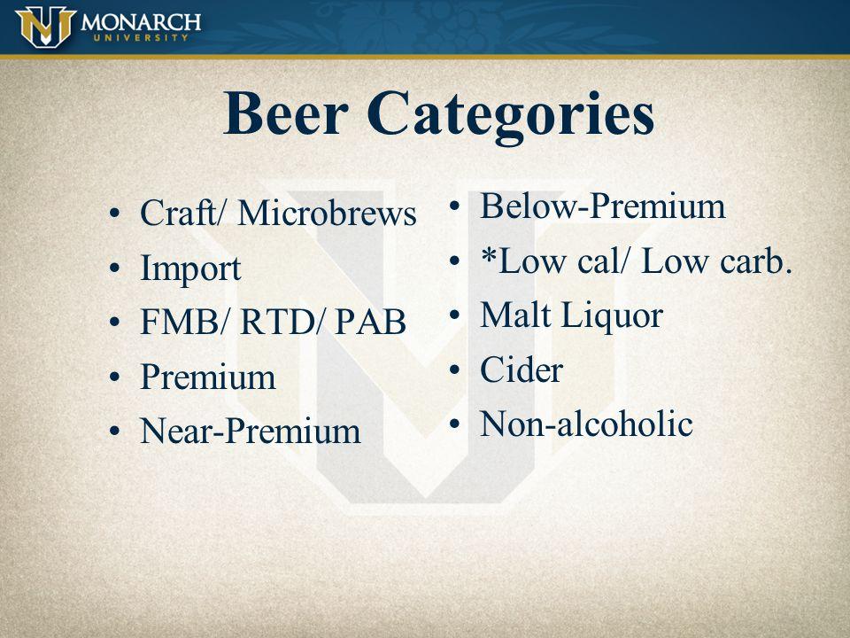 Beer Categories
