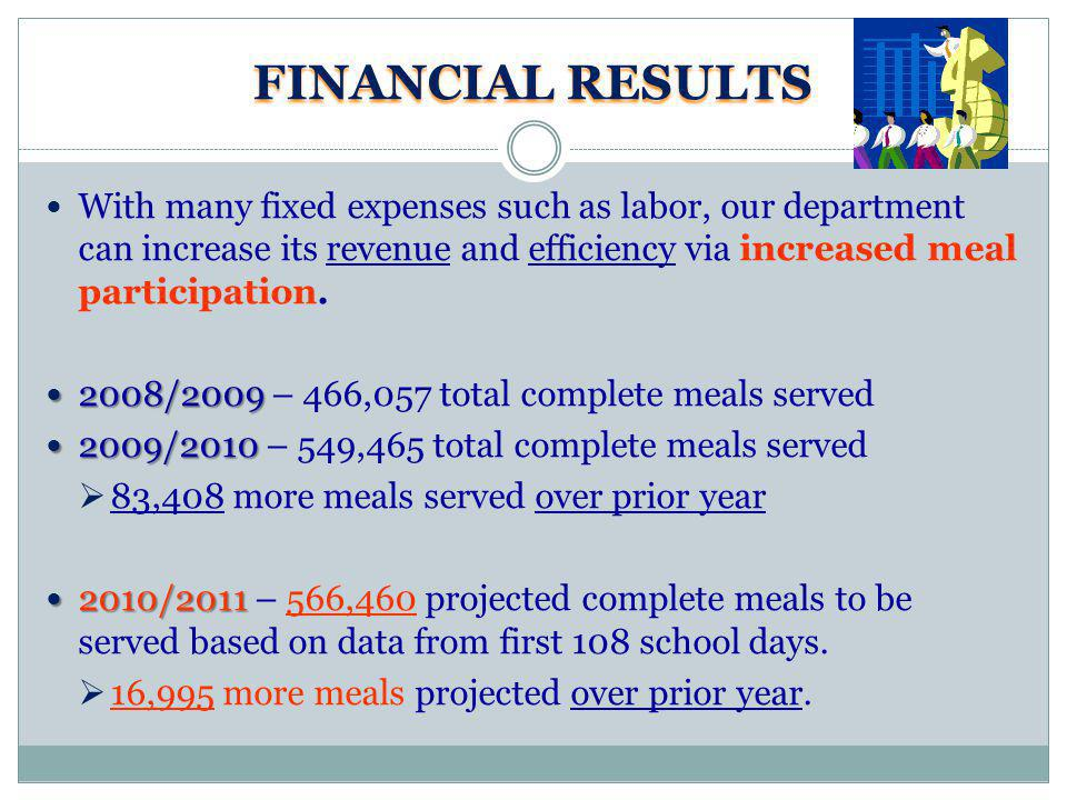 FINANCIAL RESULTS With many fixed expenses such as labor, our department can increase its revenue and efficiency via increased meal participation.