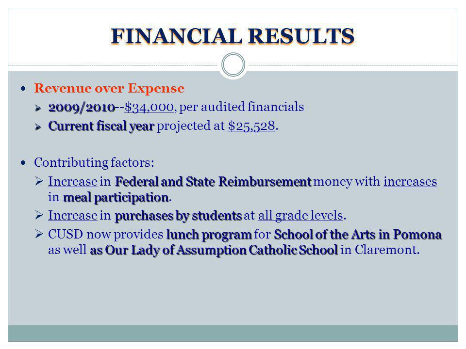 FINANCIAL RESULTS Revenue over Expense 2009/2010 2009/2010--$34,000, per audited financials Current fiscal year Current fiscal year projected at $25,5