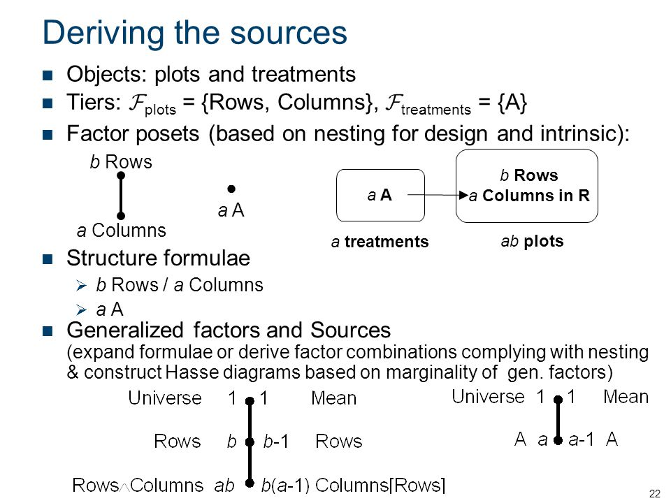 Deriving the sources Objects: plots and treatments Tiers: plots = {Rows, Columns}, treatments = {A} Factor posets (based on nesting for design and intrinsic): 22 Structure formulae b Rows / a Columns a A b Rows a Columns a A Generalized factors and Sources (expand formulae or derive factor combinations complying with nesting & construct Hasse diagrams based on marginality of gen.