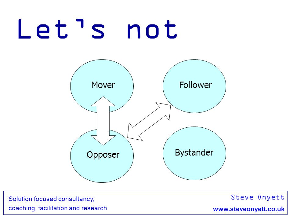 Steve Onyett www.steveonyett.co.uk Solution focused consultancy, coaching, facilitation and research Lets not MoverFollower Opposer Bystander