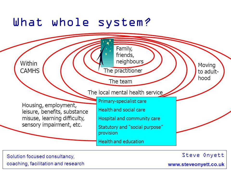 Steve Onyett www.steveonyett.co.uk Solution focused consultancy, coaching, facilitation and research Thank you!- steve.onyett@gmail.com