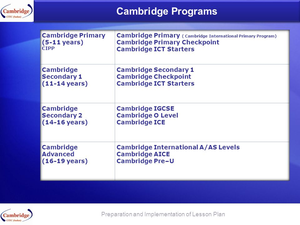 Cambridge Programs Preparation and Implementation of Lesson Plan