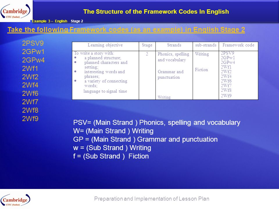 The Structure of the Framework Codes In English Preparation and Implementation of Lesson Plan Example 3 – English Stage 2 Take the following Framework