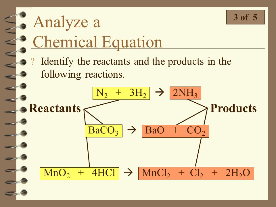 Analyze a Chemical Equation 2 of 5 4 Lets take a closer look at that chemical equation. 2Na + Cl 2 2NaCl First, you should notice that the equation is