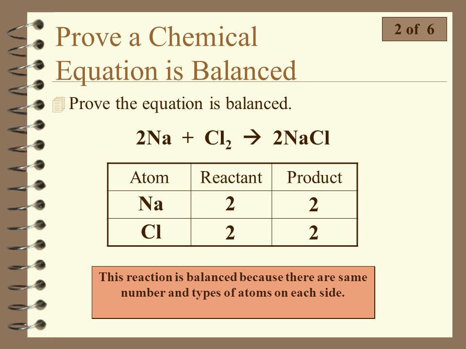 Prove a Chemical Equation is Balanced 1 of 6 Home 4 An equation must be balanced to be useful. Na + Cl 2 NaCl 4 The equation below is not balanced. Ca