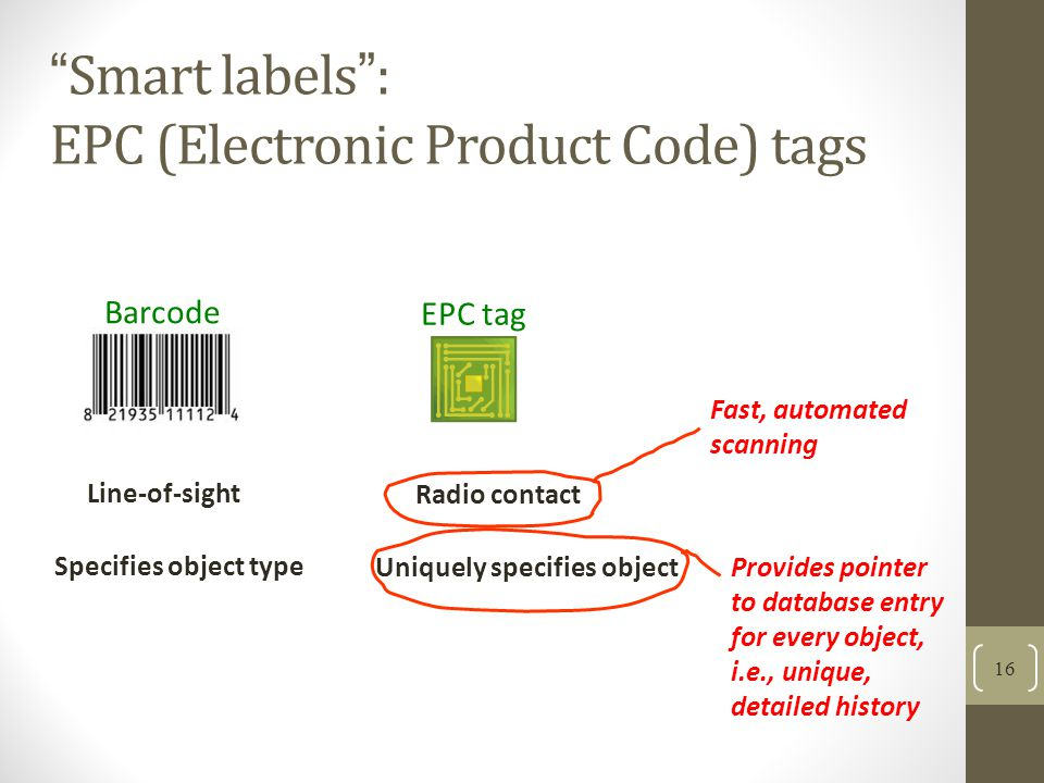 Smart labels: EPC (Electronic Product Code) tags Barcode EPC tag Line-of-sight Radio contact Specifies object type Uniquely specifies object Fast, automated scanning Provides pointer to database entry for every object, i.e., unique, detailed history 16