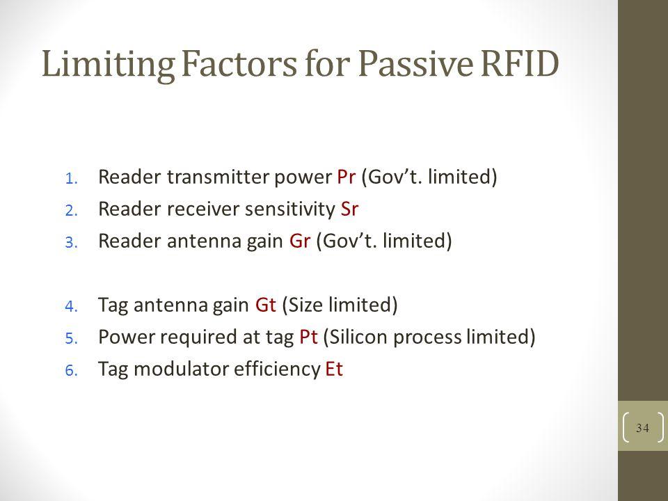 Limiting Factors for Passive RFID 34 1. Reader transmitter power Pr (Govt. limited) 2. Reader receiver sensitivity Sr 3. Reader antenna gain Gr (Govt.