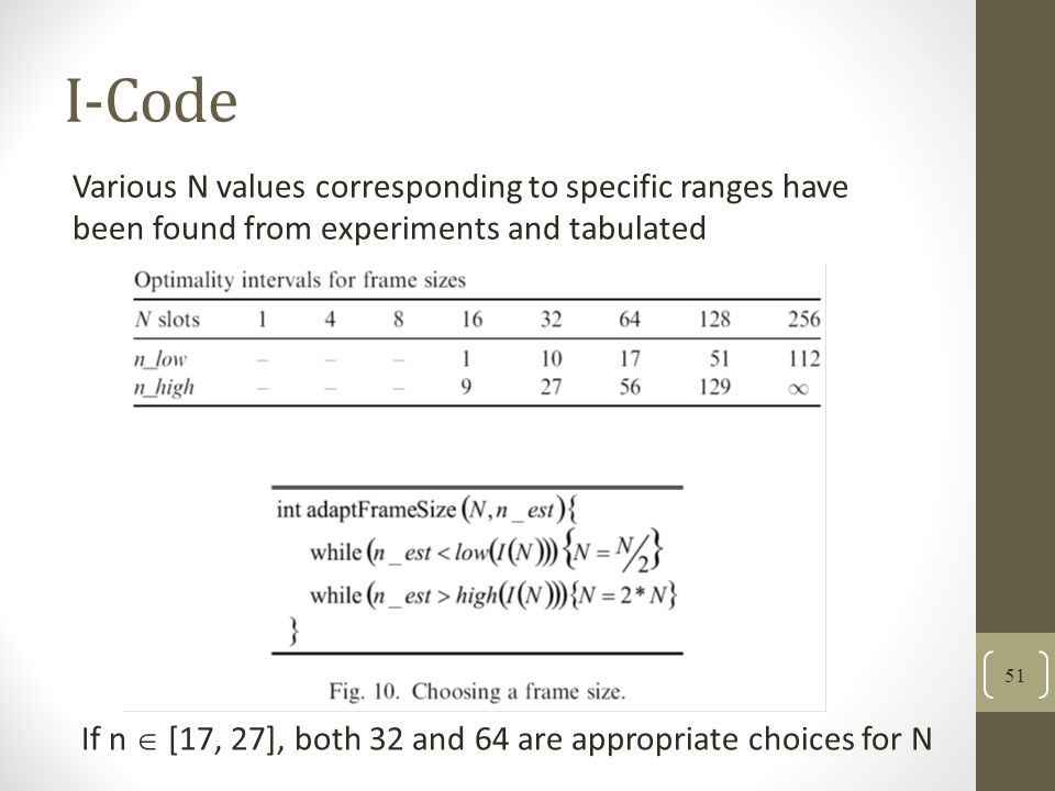 Various N values corresponding to specific ranges have been found from experiments and tabulated If n [17, 27], both 32 and 64 are appropriate choices for N I-Code 51