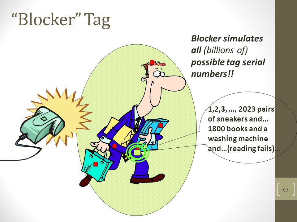 Blocker Tag Blocker simulates all (billions of) possible tag serial numbers!.