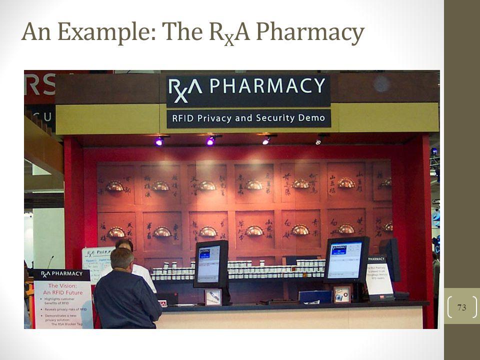 An Example: The R X A Pharmacy 73