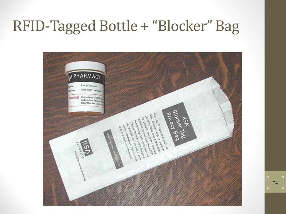 RFID-Tagged Bottle + Blocker Bag 74