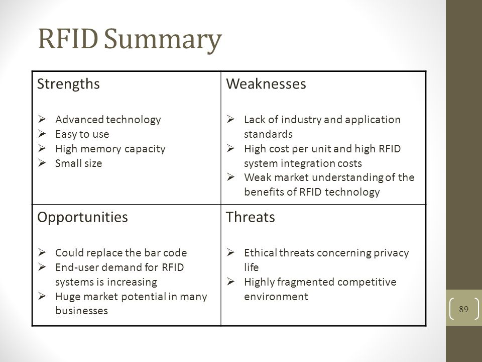 RFID Summary Strengths Advanced technology Easy to use High memory capacity Small size Weaknesses Lack of industry and application standards High cost per unit and high RFID system integration costs Weak market understanding of the benefits of RFID technology Opportunities Could replace the bar code End-user demand for RFID systems is increasing Huge market potential in many businesses Threats Ethical threats concerning privacy life Highly fragmented competitive environment 89