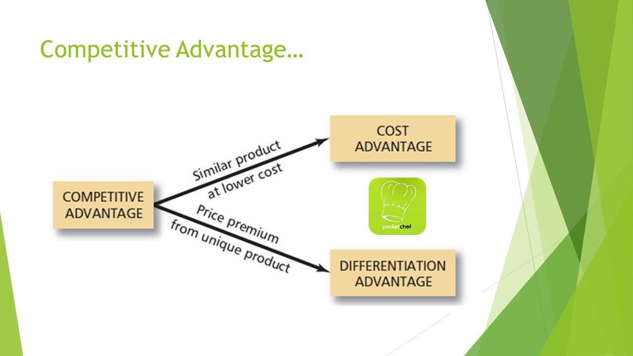 Competitive Advantage…
