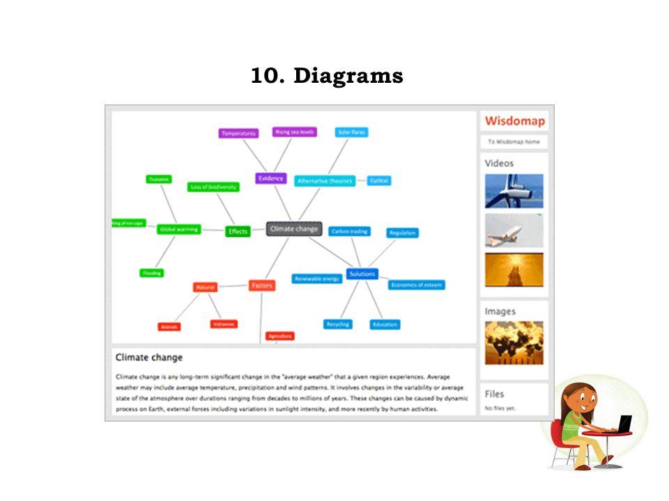 10. Diagrams