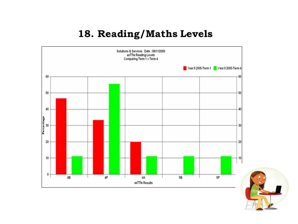 18. Reading/Maths Levels