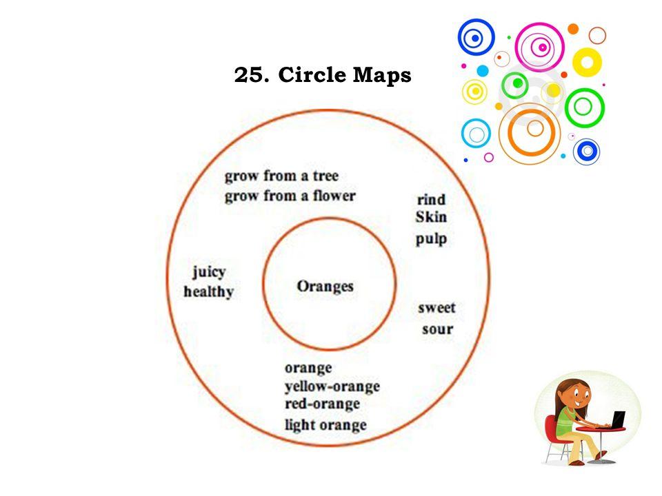 25. Circle Maps