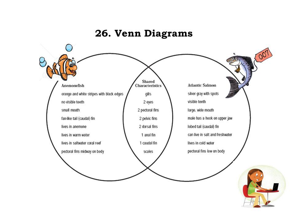 26. Venn Diagrams