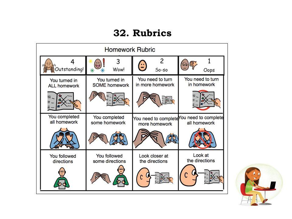 32. Rubrics
