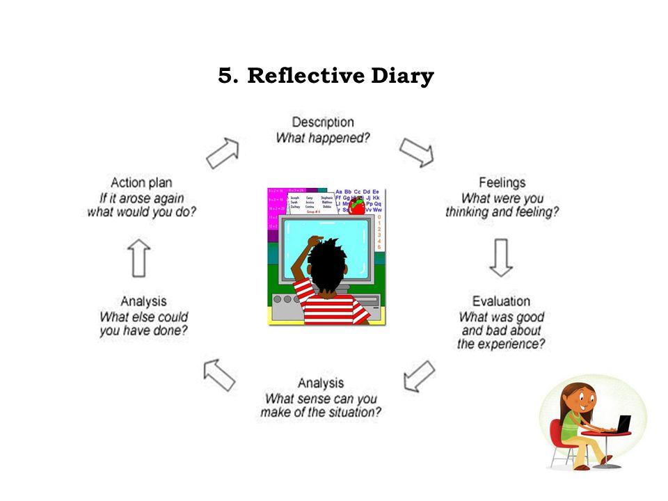 5. Reflective Diary
