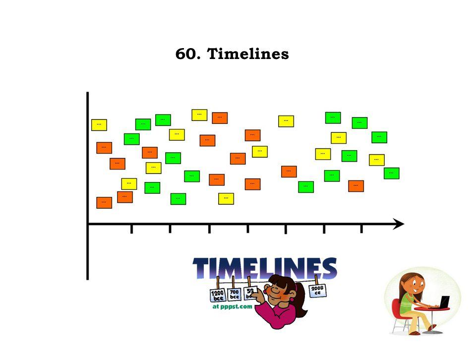 60. Timelines