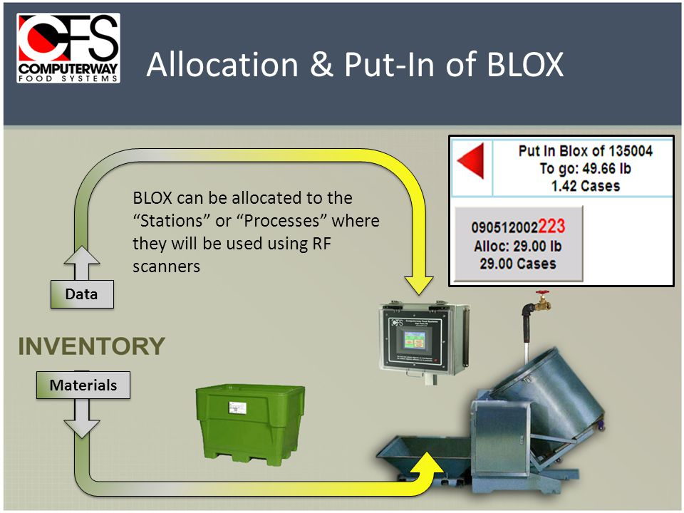Allocation & Put-In of BLOX BLOX can be allocated to the Stations or Processes where they will be used using RF scanners Data Materials