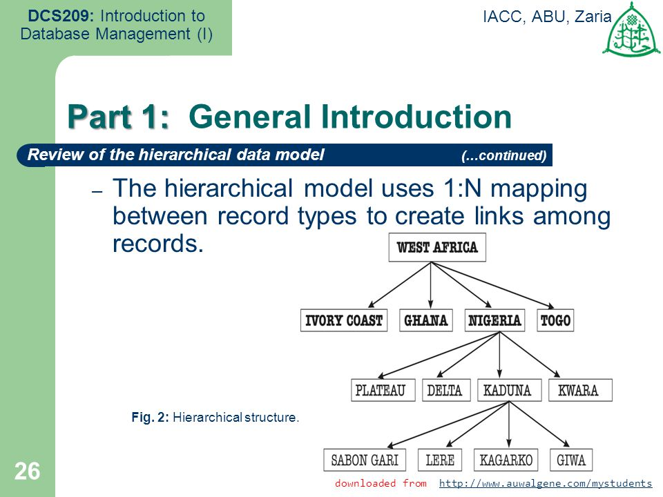 26 DCS209: Introduction to Database Management (I) IACC, ABU, Zaria – The hierarchical model uses 1:N mapping between record types to create links amo