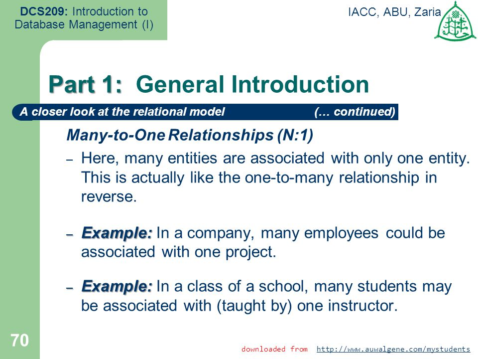 Many-to-One Relationships (N:1) – Here, many entities are associated with only one entity. This is actually like the one-to-many relationship in rever