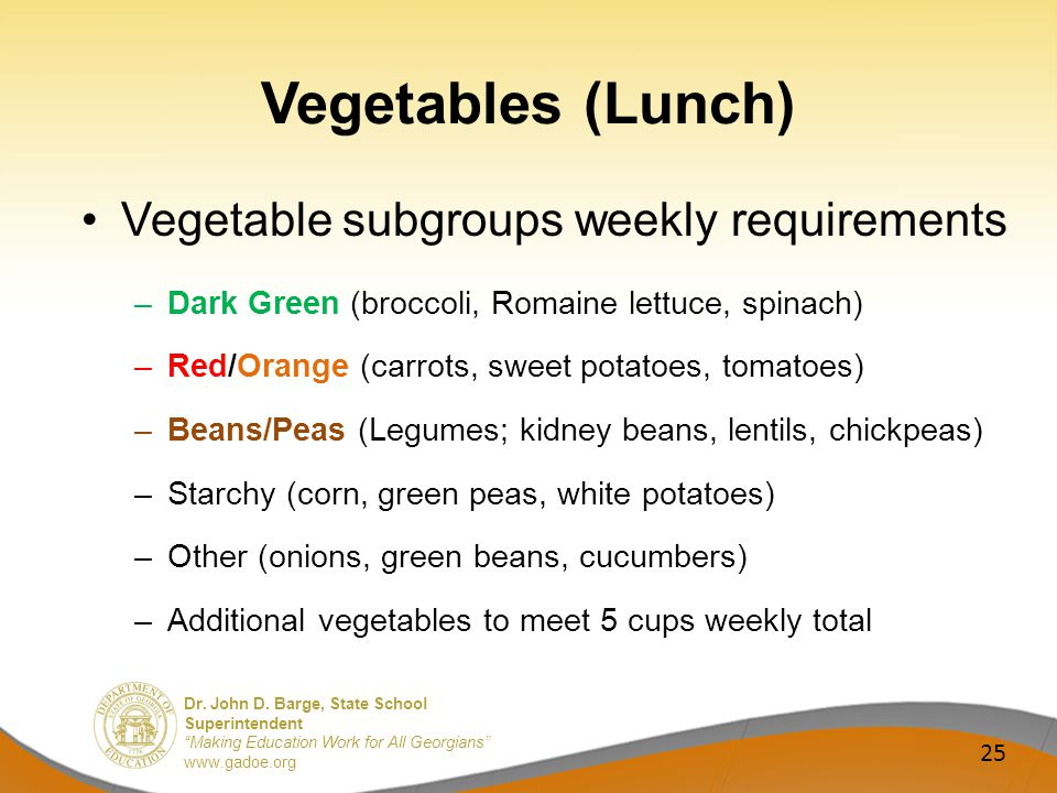 Dr. John D. Barge, State School Superintendent Making Education Work for All Georgians www.gadoe.org Vegetables (Lunch) Vegetable subgroups weekly req