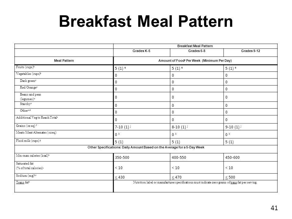 Dr. John D. Barge, State School Superintendent Making Education Work for All Georgians www.gadoe.org Breakfast Meal Pattern 41 Breakfast Meal Pattern
