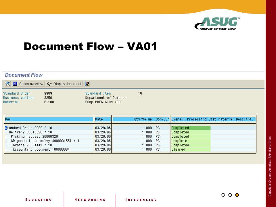 Document Flow – VA01