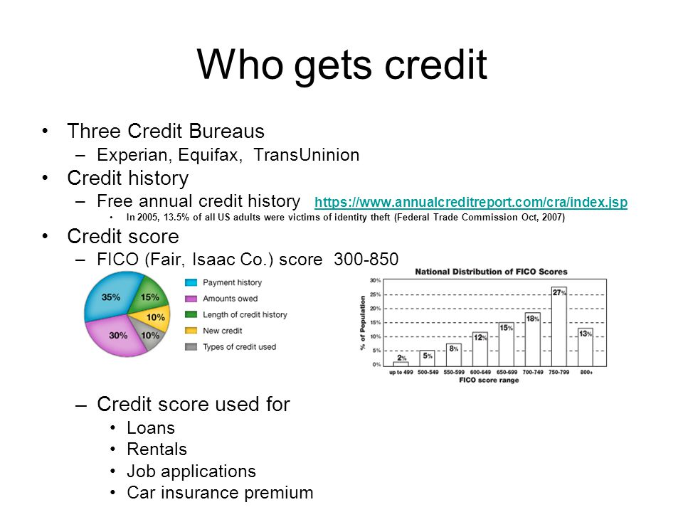 Who gets credit Three Credit Bureaus –Experian, Equifax, TransUninion Credit history –Free annual credit history https://www.annualcreditreport.com/cra/index.jsp https://www.annualcreditreport.com/cra/index.jsp In 2005, 13.5% of all US adults were victims of identity theft (Federal Trade Commission Oct, 2007) Credit score –FICO (Fair, Isaac Co.) score 300-850 –Credit score used for Loans Rentals Job applications Car insurance premium