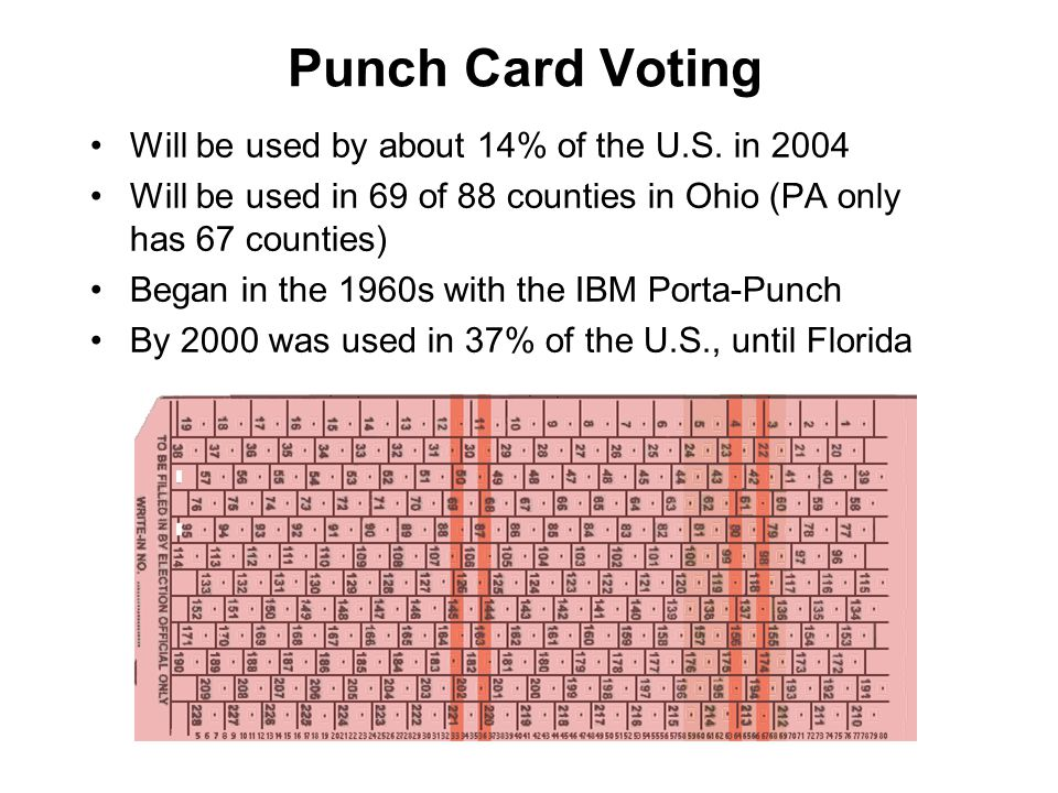 Punch Card Voting Will be used by about 14% of the U.S.