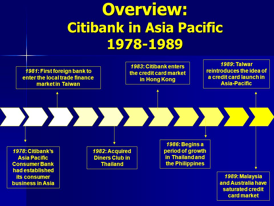 Overview: Citibank in Asia Pacific 1978-1989 1986: Begins a period of growth in Thailand and the Philippines 1982: Acquired Diners Club in Thailand 19