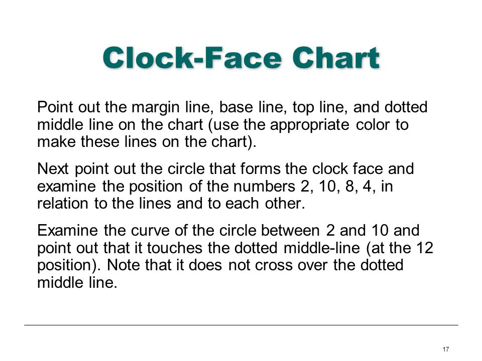 17 Clock-Face Chart Point out the margin line, base line, top line, and dotted middle line on the chart (use the appropriate color to make these lines