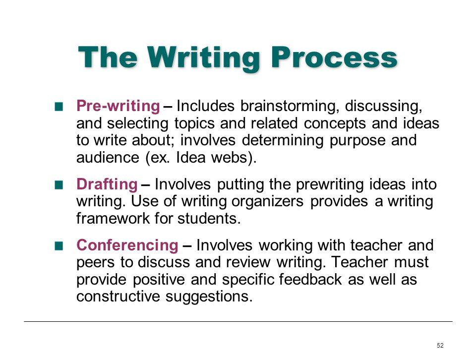 52 The Writing Process Pre-writing – Includes brainstorming, discussing, and selecting topics and related concepts and ideas to write about; involves