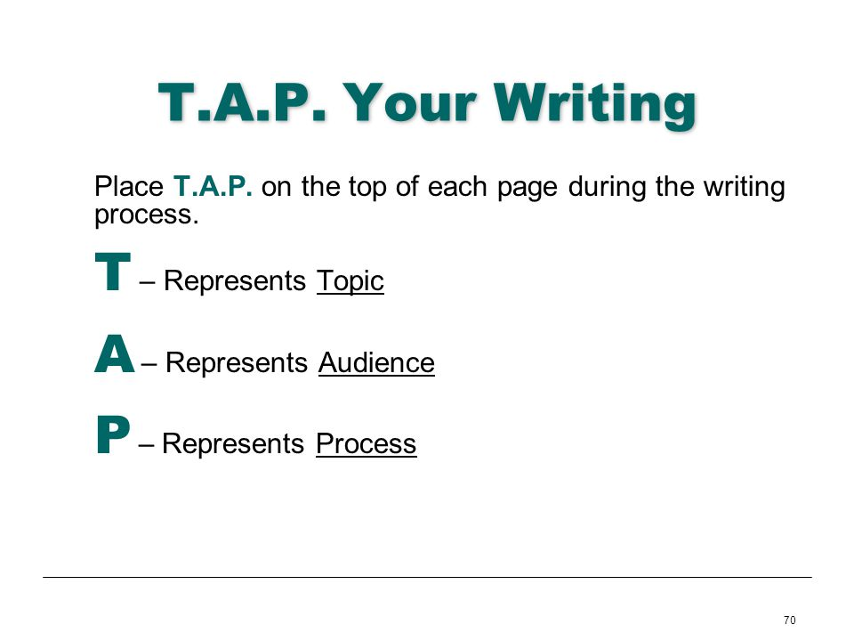 70 T.A.P. Your Writing Place T.A.P. on the top of each page during the writing process. T – Represents Topic A – Represents Audience P – Represents Pr