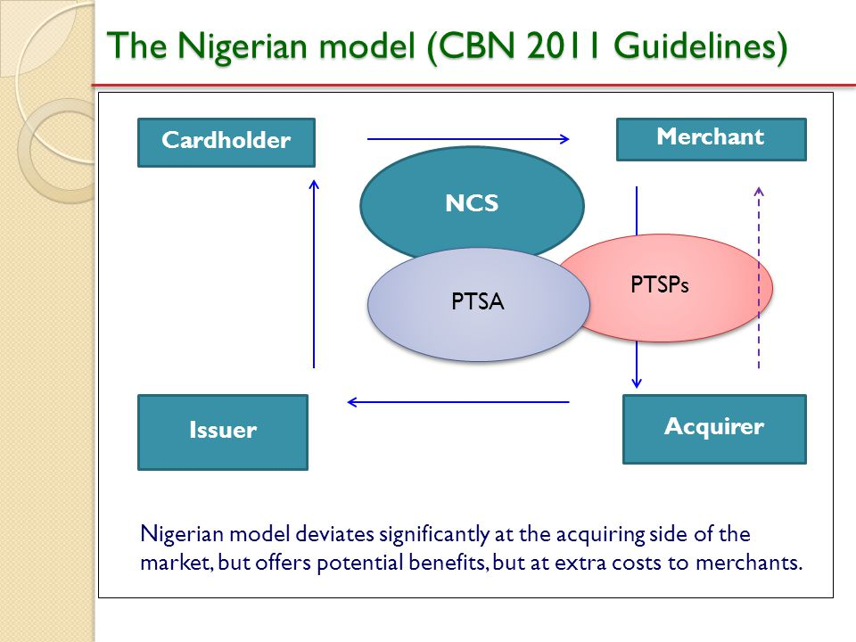The Nigerian model (CBN 2011 Guidelines) Nigerian model deviates significantly at the acquiring side of the market, but offers potential benefits, but