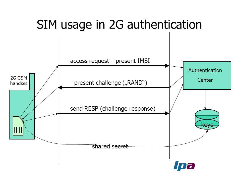 SIM usage in 2G authentication 2G GSM handset keys access request – present IMSI present challenge (RAND) send RESP (challenge response) Authenticatio