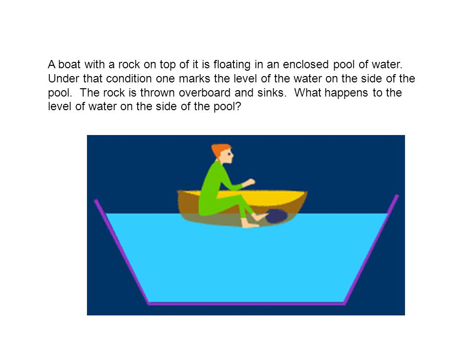 A boat with a rock on top of it is floating in an enclosed pool of water. Under that condition one marks the level of the water on the side of the poo