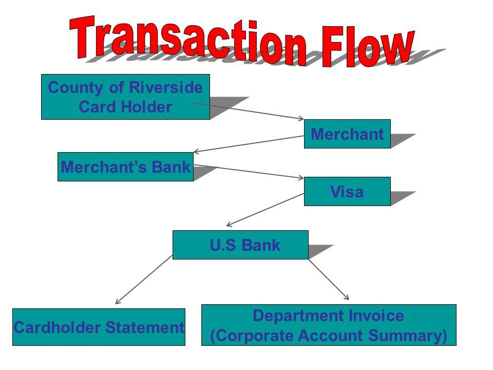County of Riverside Card Holder Merchant Merchants Bank Visa U.S Bank Cardholder Statement Department Invoice (Corporate Account Summary)