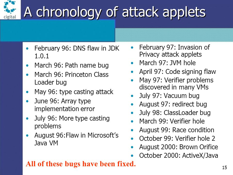 15 A chronology of attack applets February 96: DNS flaw in JDK 1.0.1 March 96: Path name bug March 96: Princeton Class Loader bug May 96: type casting