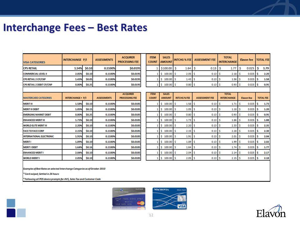 12 Interchange Fees – Best Rates