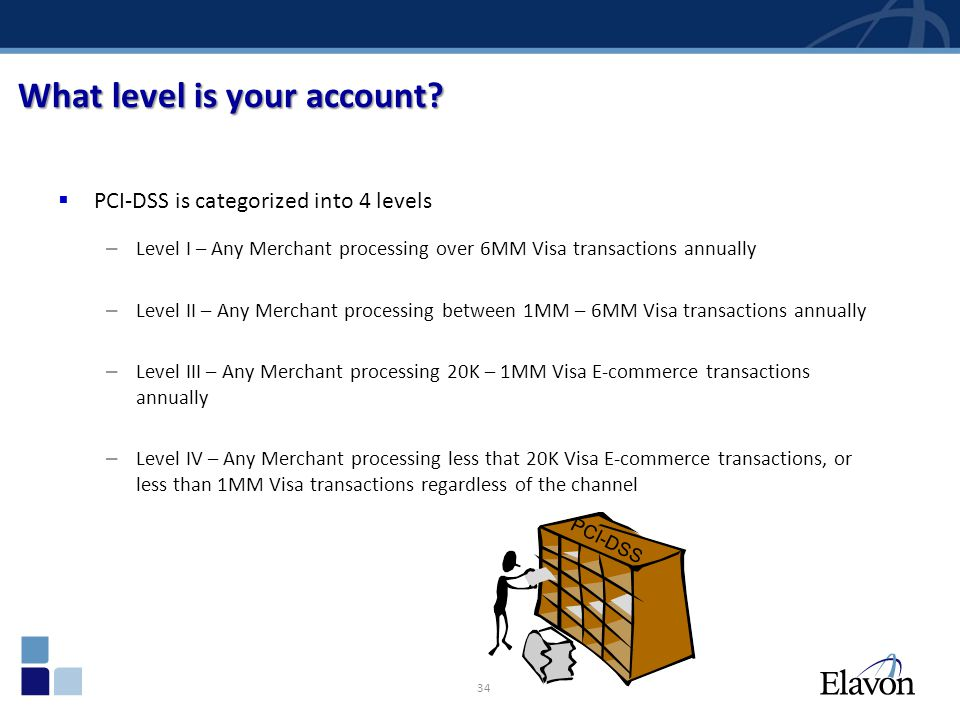 34 What level is your account? PCI-DSS is categorized into 4 levels – Level I – Any Merchant processing over 6MM Visa transactions annually – Level II