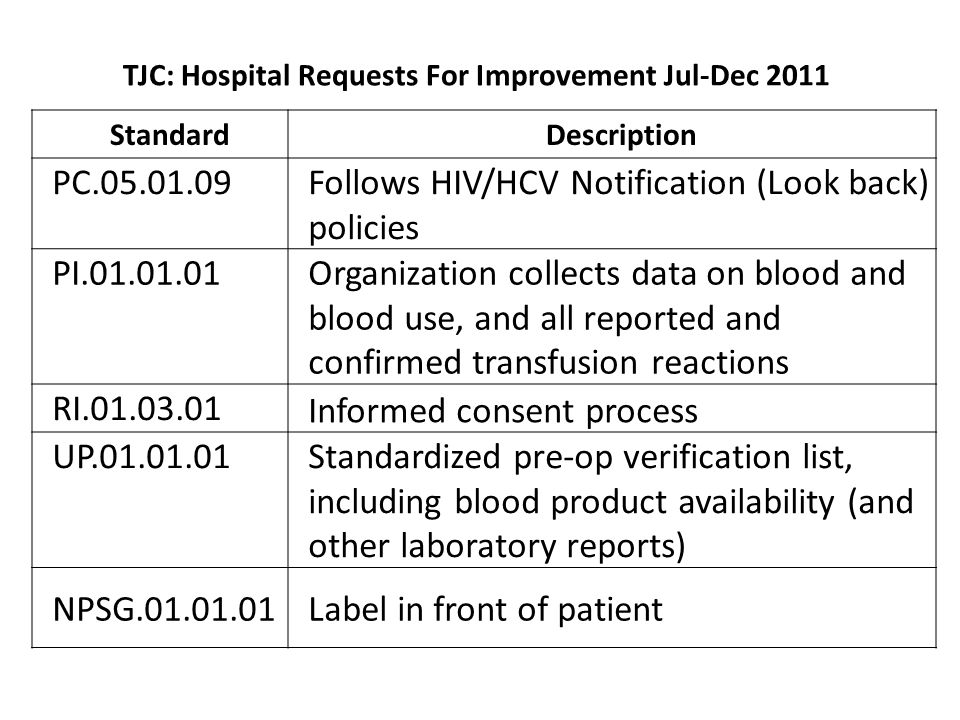 TJC: Hospital Requests For Improvement Jul-Dec 2011 StandardDescription PC.05.01.09Follows HIV/HCV Notification (Look back) policies PI.01.01.01 Organization collects data on blood and blood use, and all reported and confirmed transfusion reactions RI.01.03.01 Informed consent process UP.01.01.01 Standardized pre-op verification list, including blood product availability (and other laboratory reports) NPSG.01.01.01Label in front of patient