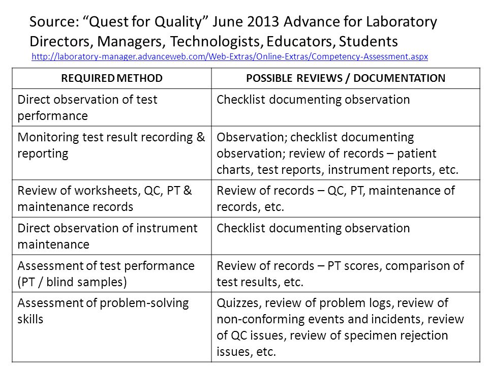 Source: Quest for Quality June 2013 Advance for Laboratory Directors, Managers, Technologists, Educators, Students http://laboratory-manager.advanceweb.com/Web-Extras/Online-Extras/Competency-Assessment.aspxhttp://laboratory-manager.advanceweb.com/Web-Extras/Online-Extras/Competency-Assessment.aspx REQUIRED METHODPOSSIBLE REVIEWS / DOCUMENTATION Direct observation of test performance Checklist documenting observation Monitoring test result recording & reporting Observation; checklist documenting observation; review of records – patient charts, test reports, instrument reports, etc.