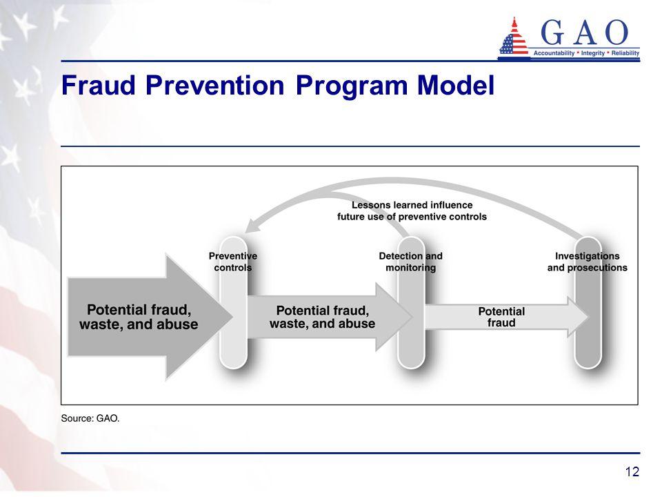 12 Fraud Prevention Program Model