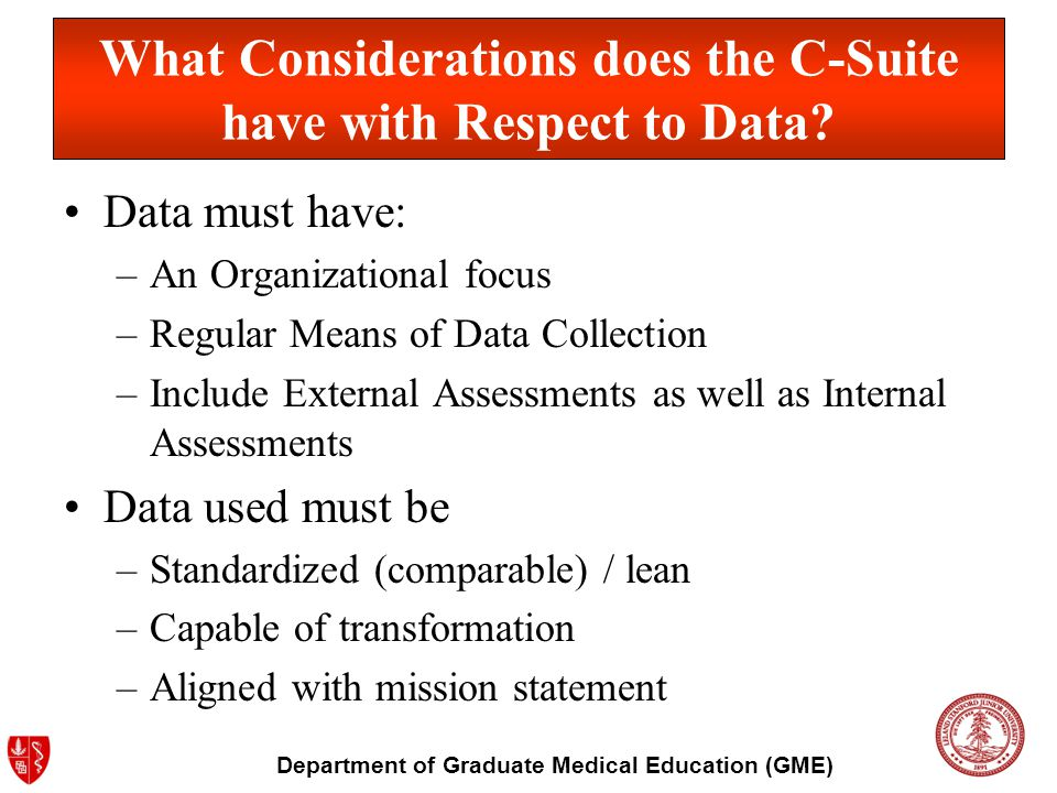 Department of Graduate Medical Education (GME) What Considerations does the C-Suite have with Respect to Data? Data must have: –An Organizational focu